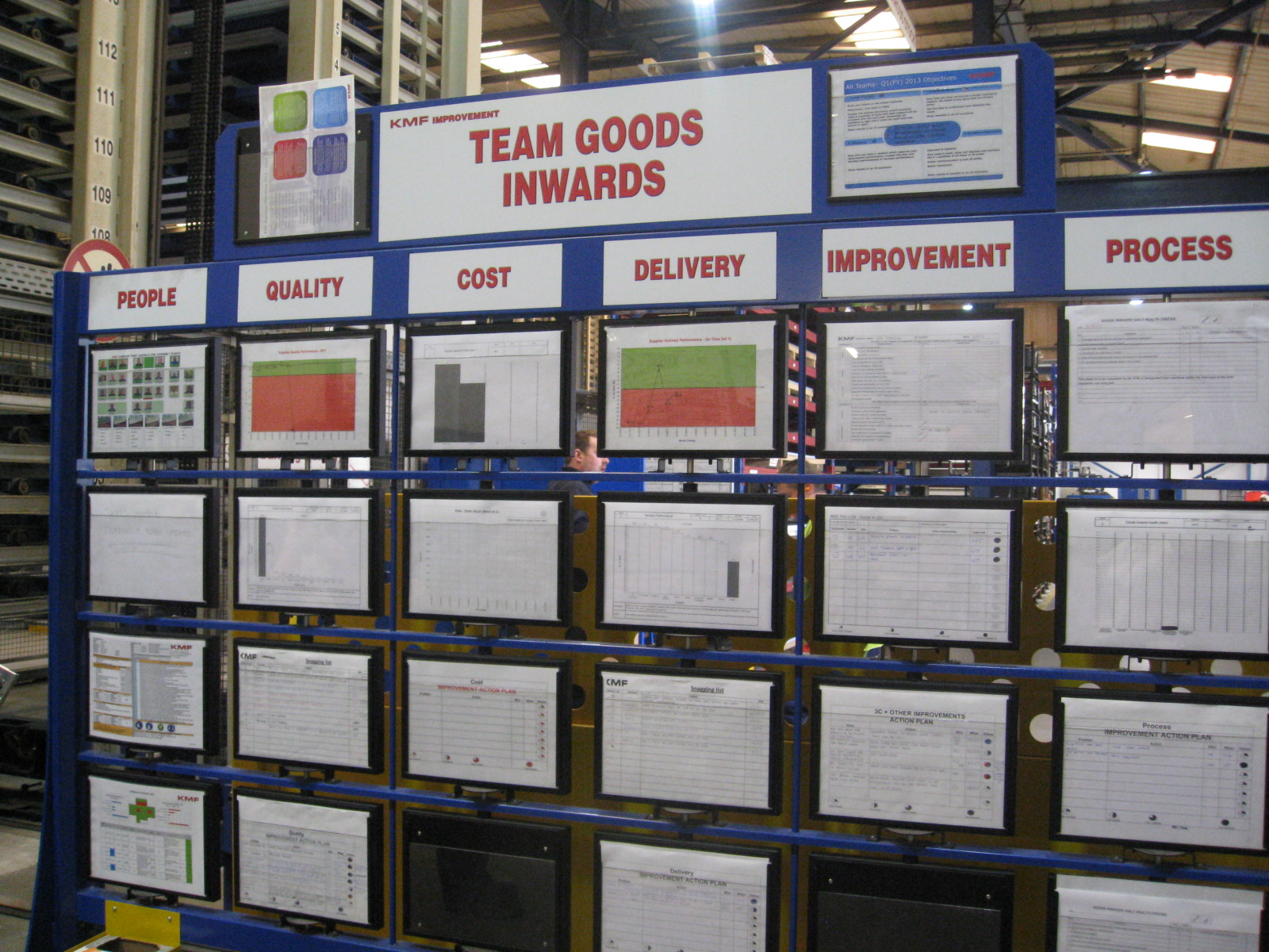 10 Ways To Make Your Visual Management Boards Work